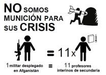 crisis.gasto.militar